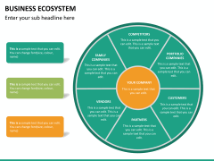 Business ecosystem PPT slide 23