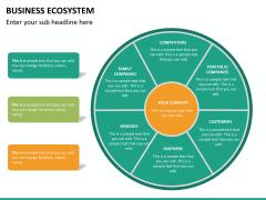 Business ecosystem PPT slide 23