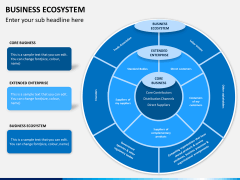 Business ecosystem PPT slide 1