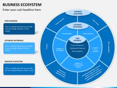 Business ecosystem PPT slide 1