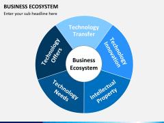 Business ecosystem PPT slide 15
