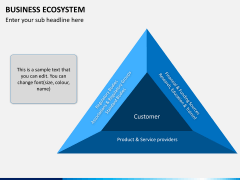 Business ecosystem PPT slide 4