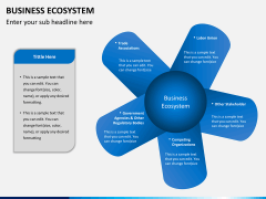 Business ecosystem PPT slide 5