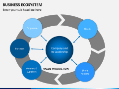 Business ecosystem PPT slide 6