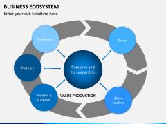 Business ecosystem PPT slide 6
