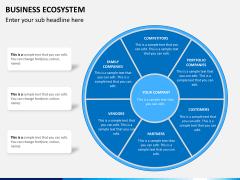 Business ecosystem PPT slide 8