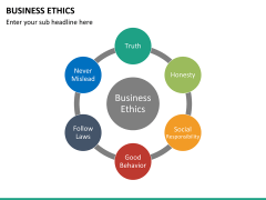 Business ethics PPT slide 26