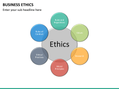 Business ethics PPT slide 28