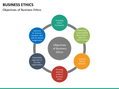 Business ethics PPT slide 18