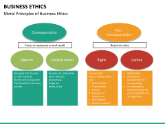 Business ethics PPT slide 20