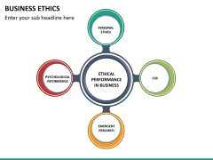 Business ethics PPT slide 22