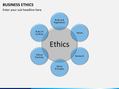 Business ethics PPT slide 13