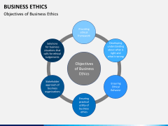 Business ethics PPT slide 3