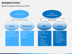 Business ethics PPT slide 5