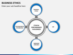 Business ethics PPT slide 7