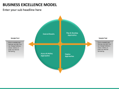 Business Excellence Model PPT Slide 30