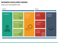 Business Excellence Model PPT Slide 33