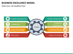 Business Excellence Model PPT Slide 34
