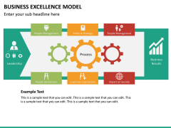 Business Excellence Model PPT Slide 35