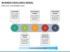 Business Excellence Model PPT Slide 36