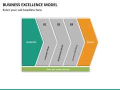 Business Excellence Model PPT Slide 23