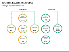 Business Excellence Model PPT Slide 24