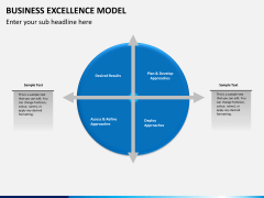 Business Excellence Model PPT Slide 12