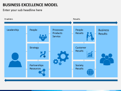 Business Excellence Model PPT Slide 15