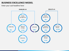 Business Excellence Model PPT Slide 6