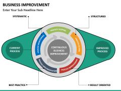 Business Improvement PPT slide 16