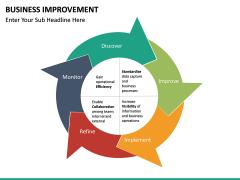 Business Improvement PPT slide 25