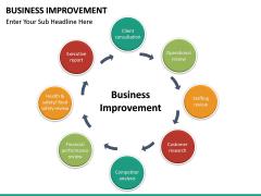 Business Improvement PPT slide 26