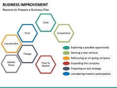 Business Improvement PPT slide 27