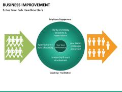 Business Improvement PPT slide 29