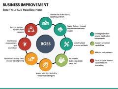 Business Improvement PPT slide 19