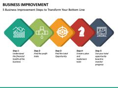 Business Improvement PPT slide 21
