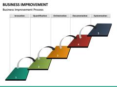 Business Improvement PPT slide 22