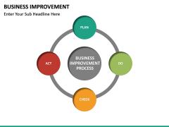 Business Improvement PPT slide 23
