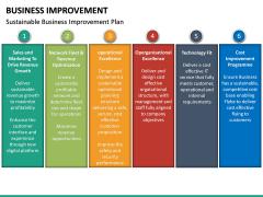 Business Improvement PPT slide 24