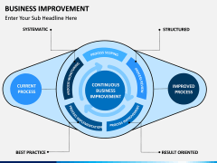 Business Improvement PPT slide 1