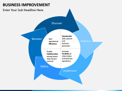 Business Improvement PPT slide 10