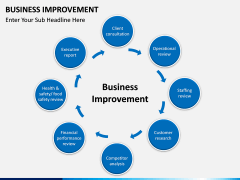 Business Improvement PPT slide 11