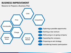 Business Improvement PPT slide 12