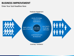 Business Improvement PPT slide 14