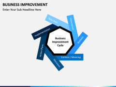 Business Improvement PPT slide 3