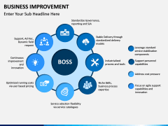 Business Improvement PPT slide 4