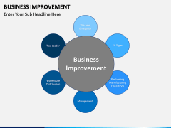 Business Improvement PPT slide 5