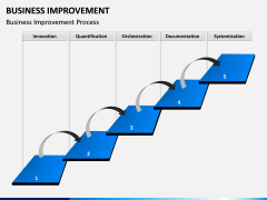 Business Improvement PPT slide 7