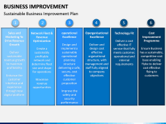 Business Improvement PPT slide 9
