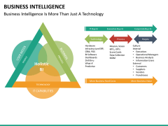 Business intelligence PPT slide 40